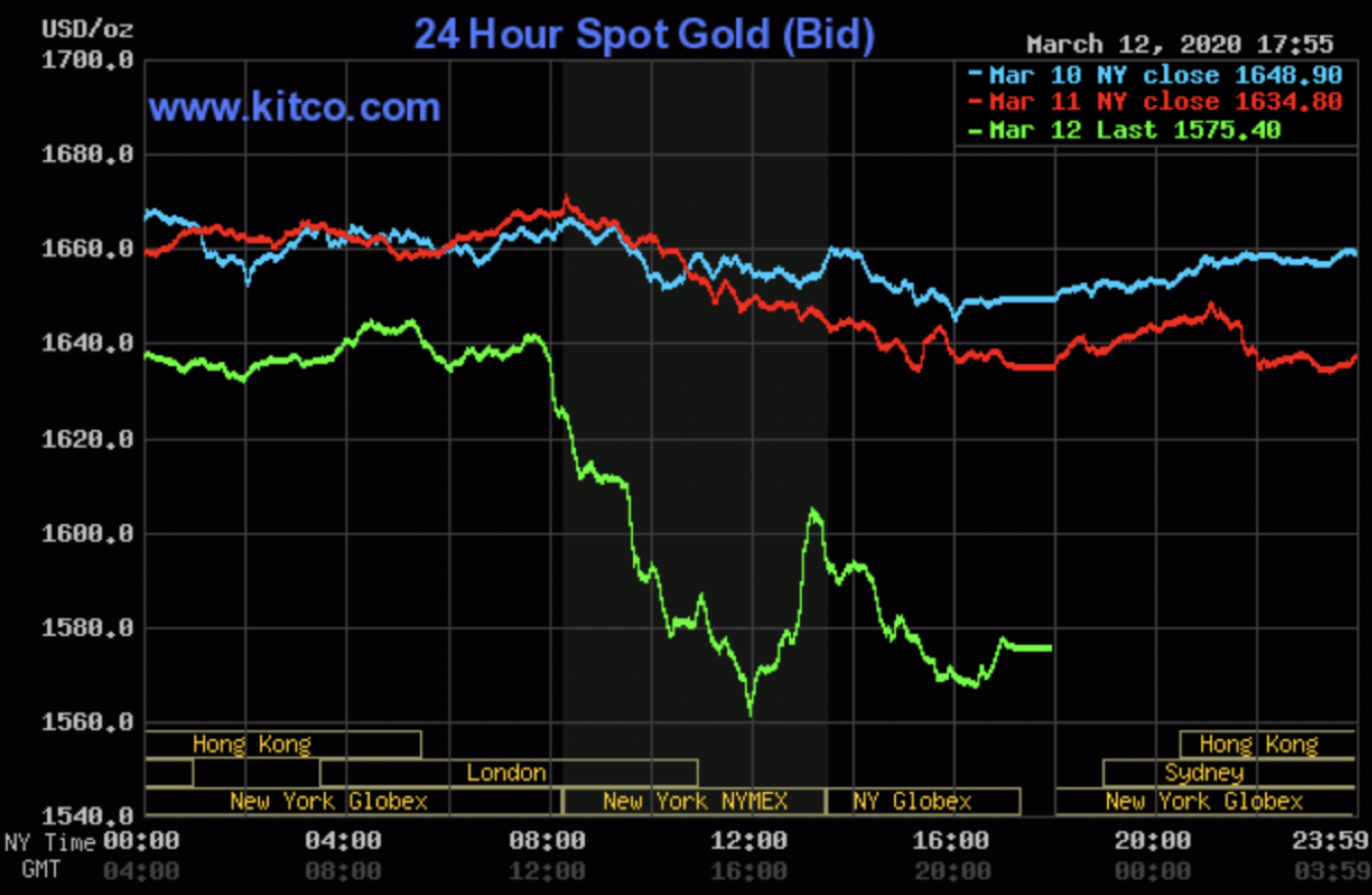 SpotGold2020-04-13