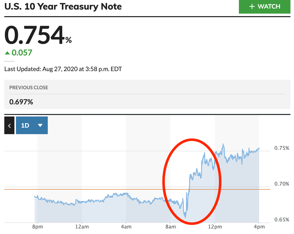 US 10 Year Treasury Note 2020-08-27